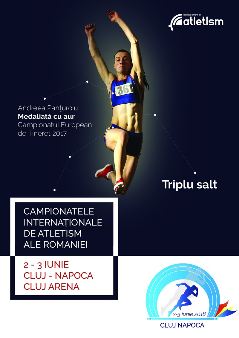 Campionatele Internationale de Atletism ale Romaniei